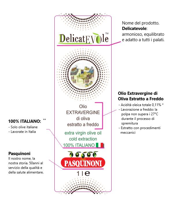 La salute in etichetta