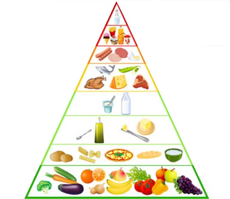 Dieta Mediterranea: uno studio italiano per la Terza Età