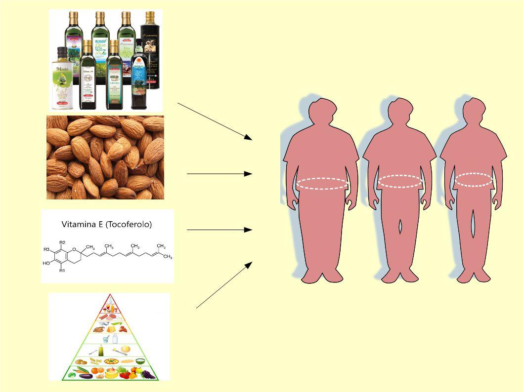 L'Extravergine può aiutare a perdere peso agendo sul metabolismo