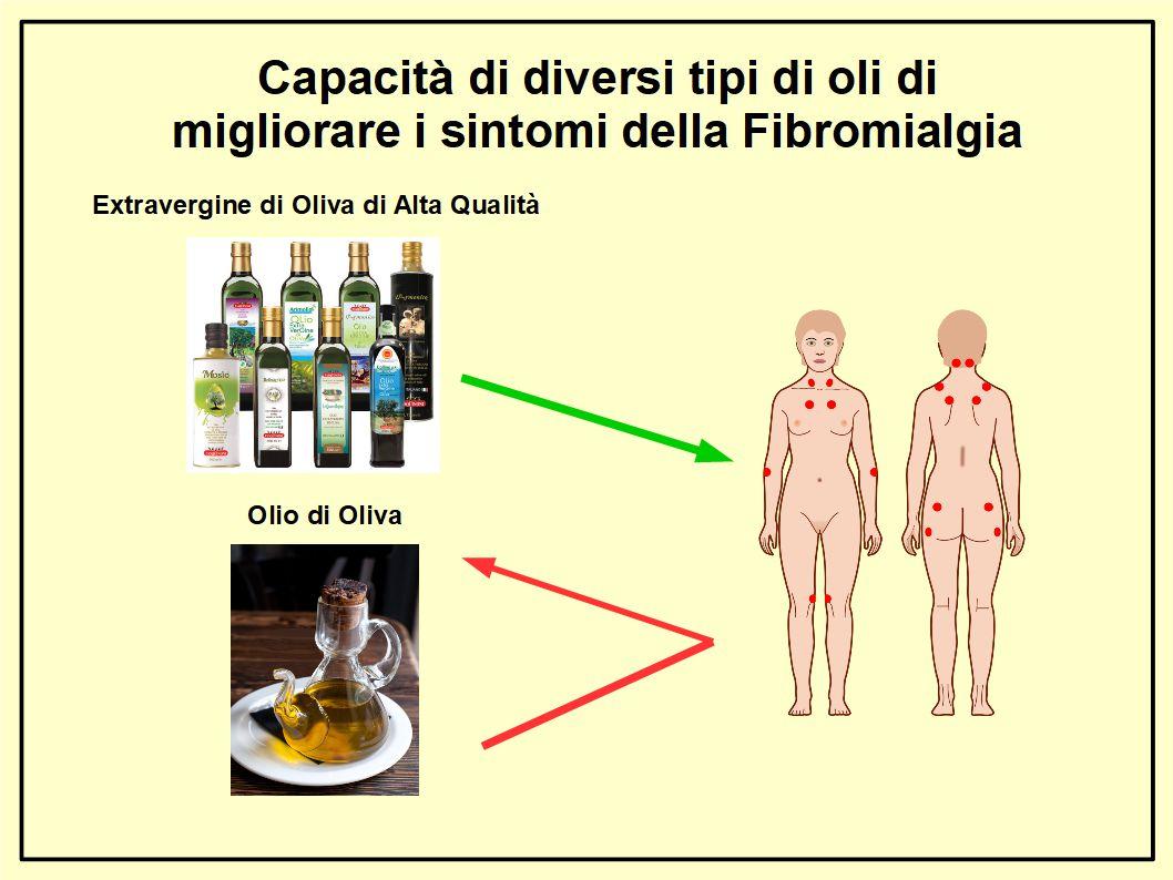 Tra gli oli solo l'Extravergine di Oliva migliora i sintomi della fibromialgia