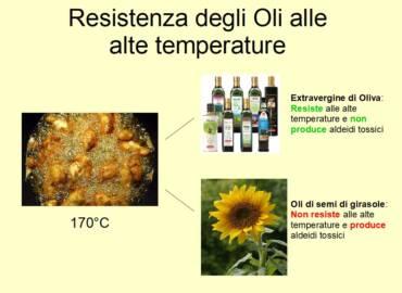 Un nuovo studio sulla resistenza dell'Extravergine alle alte temperature