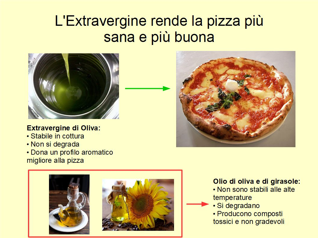 L'unico olio che deve accompagnare la pizza è l'Extravergine di Oliva