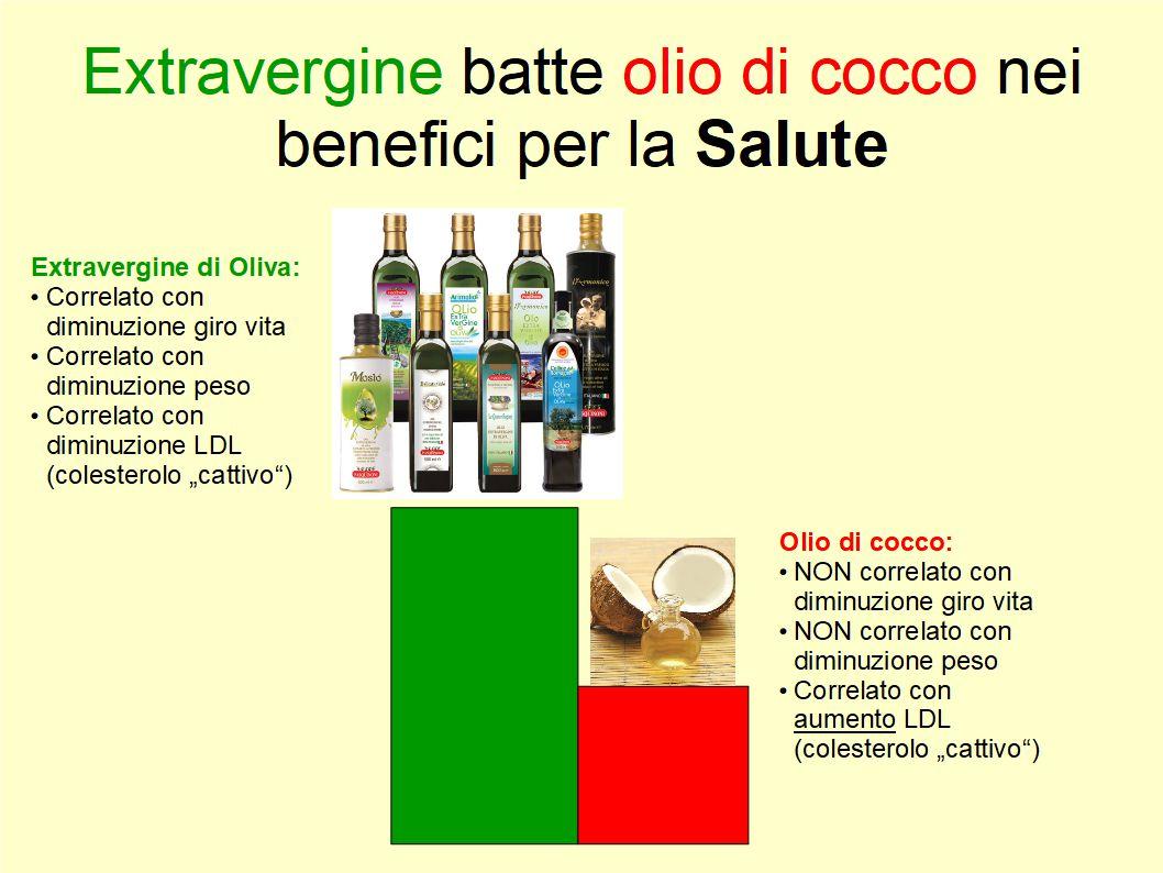 L'Extravergine batte l'olio di cocco in quanto a benefici per la salute