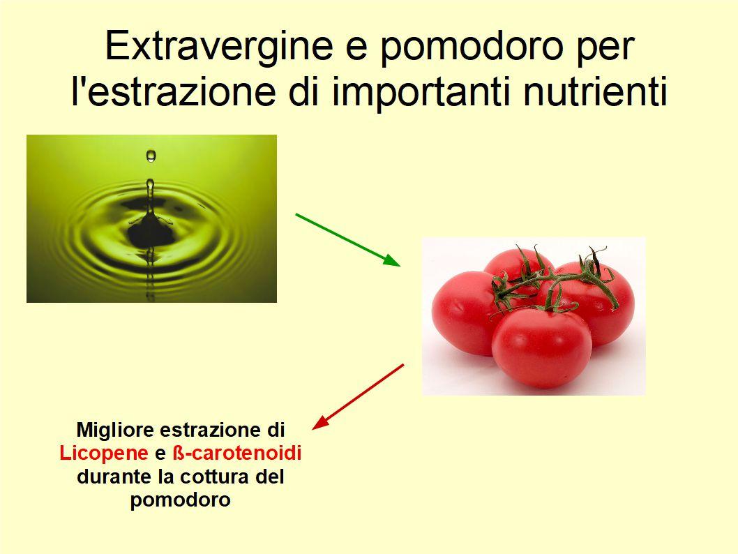L'Extravergine migliora l'assorbimento di licopene e carotenoidi dal pomodoro