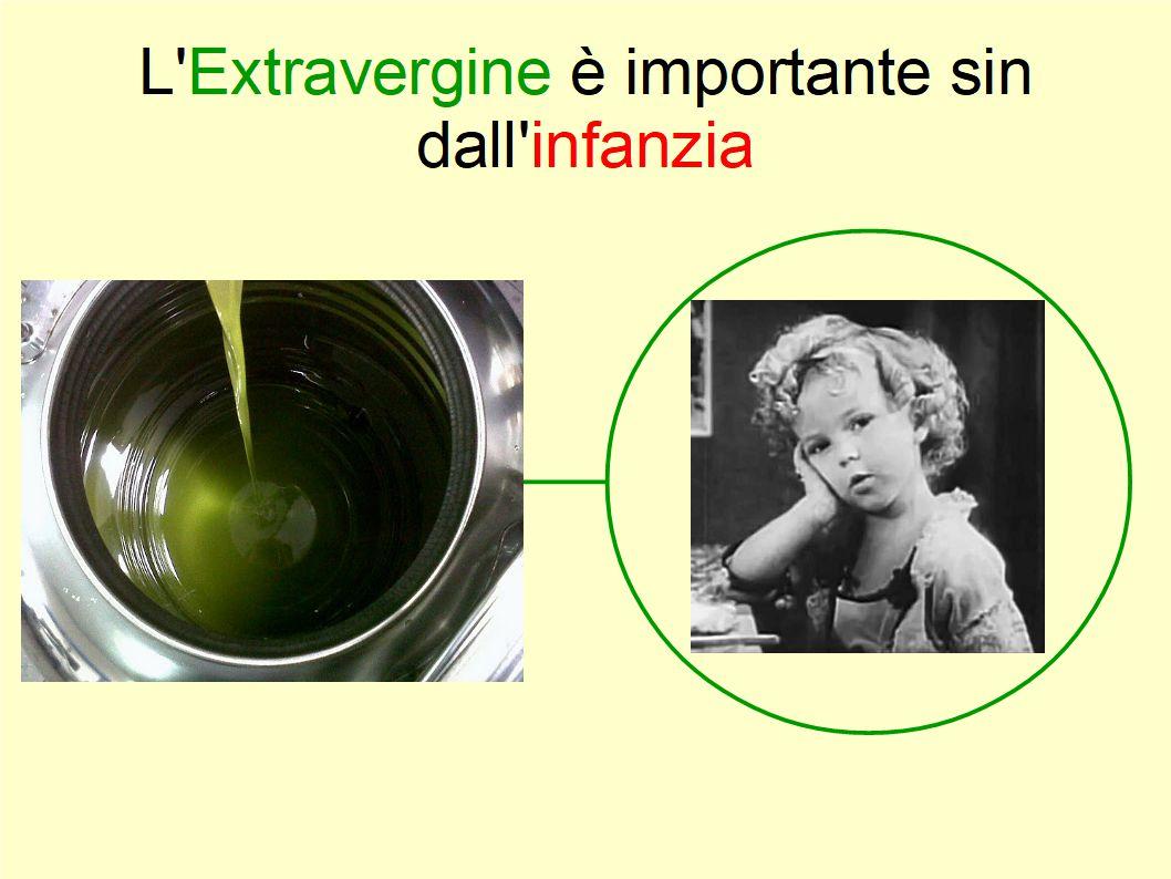 L'importanza di una dieta con Extravergine per i bambini in età scolare
