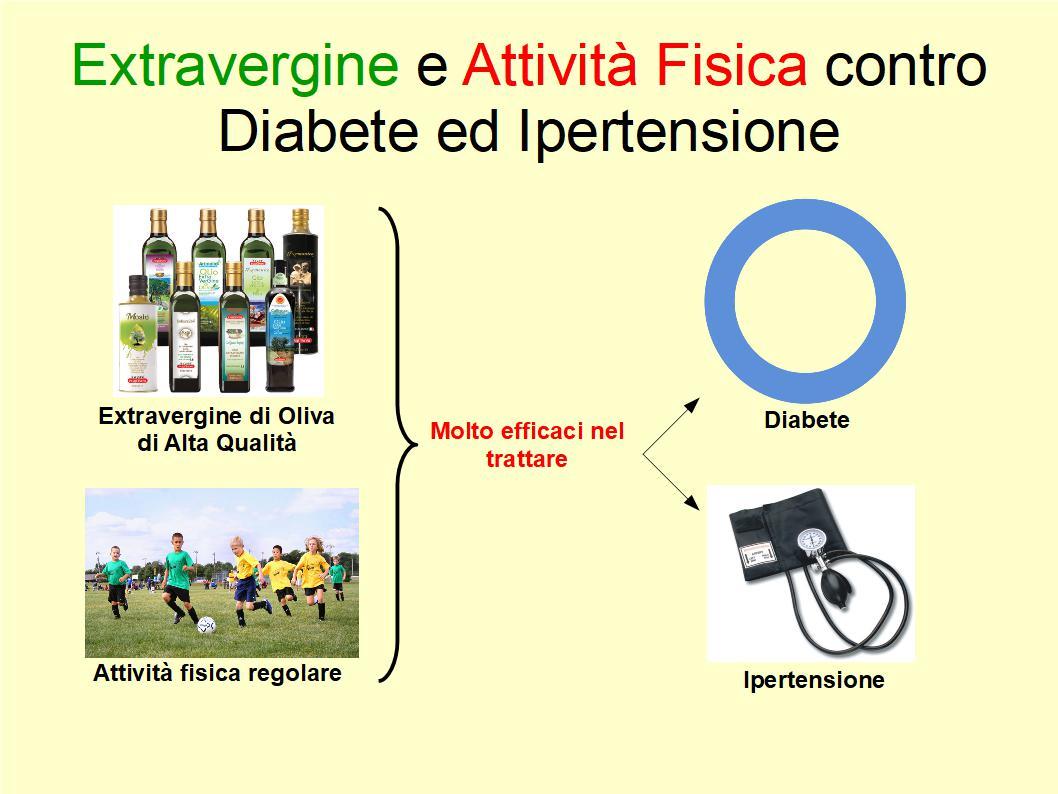 L'Extravergine e l'attività fisica per il trattamento di diabete e ipertensione