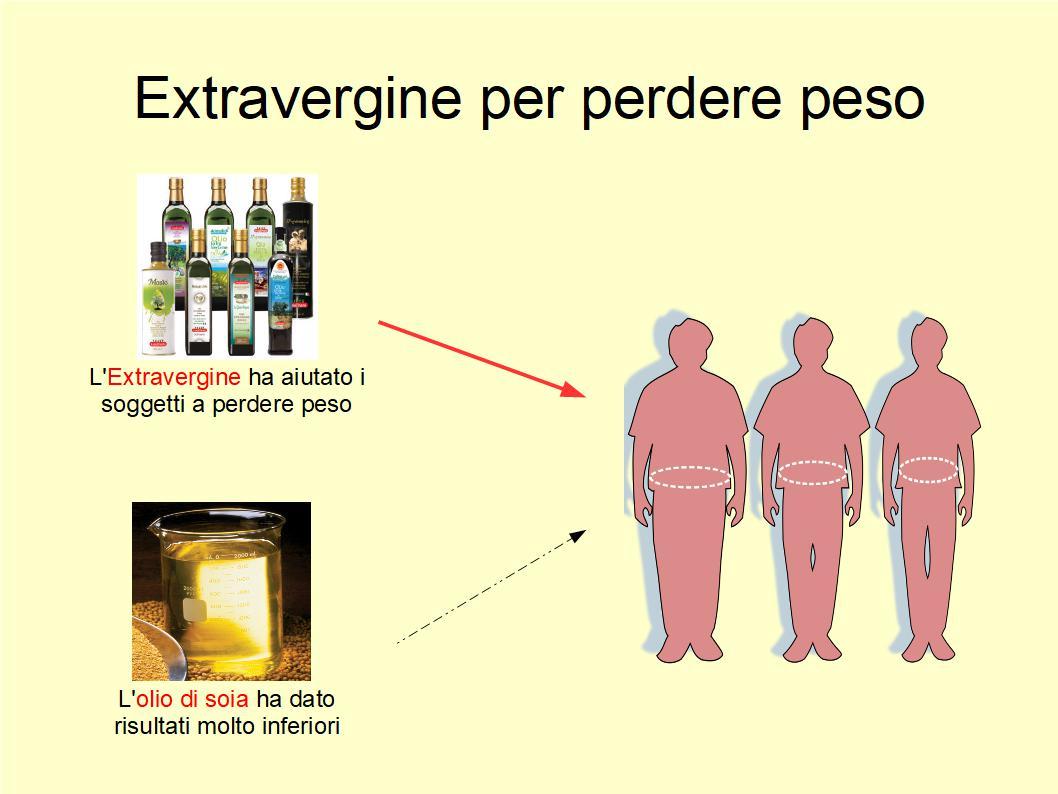 Una ricerca conferma l'importanza dell'Extravergine nel perdere peso