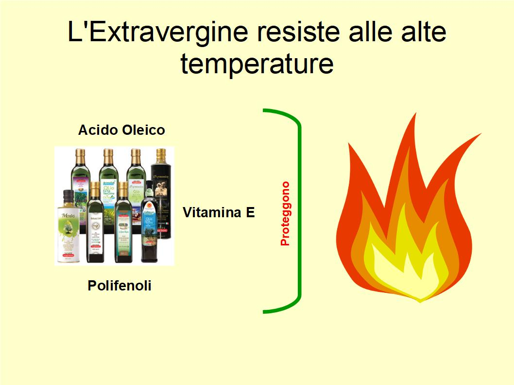 Gli effetti della cottura sull'Olio Extravergine di Oliva di Alta Qualità